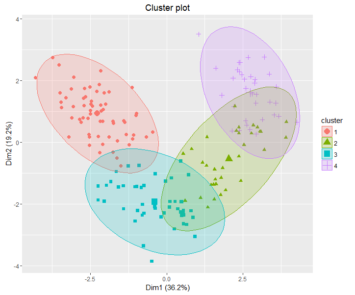 clusterplot4.png