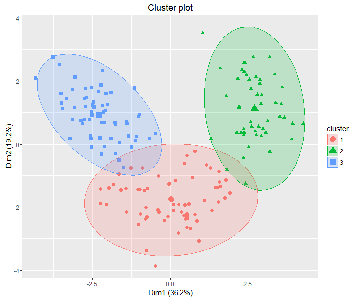 clusterplot3.png